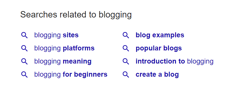 Search related to blogging